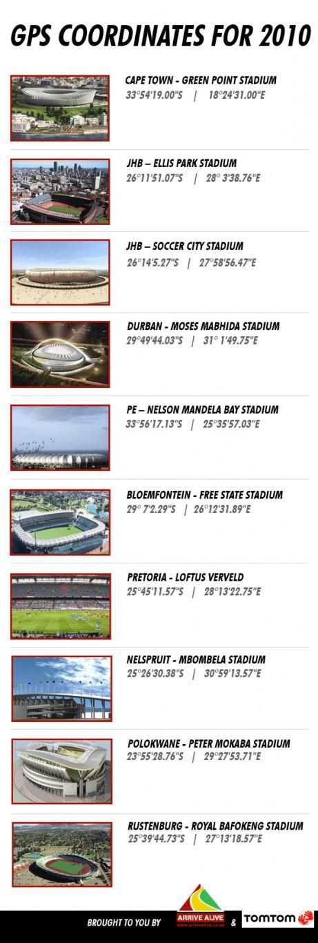 gps_stadiums